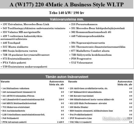 Mercedes-Benz A 220 4Matic A Business Style Hatchback 2019