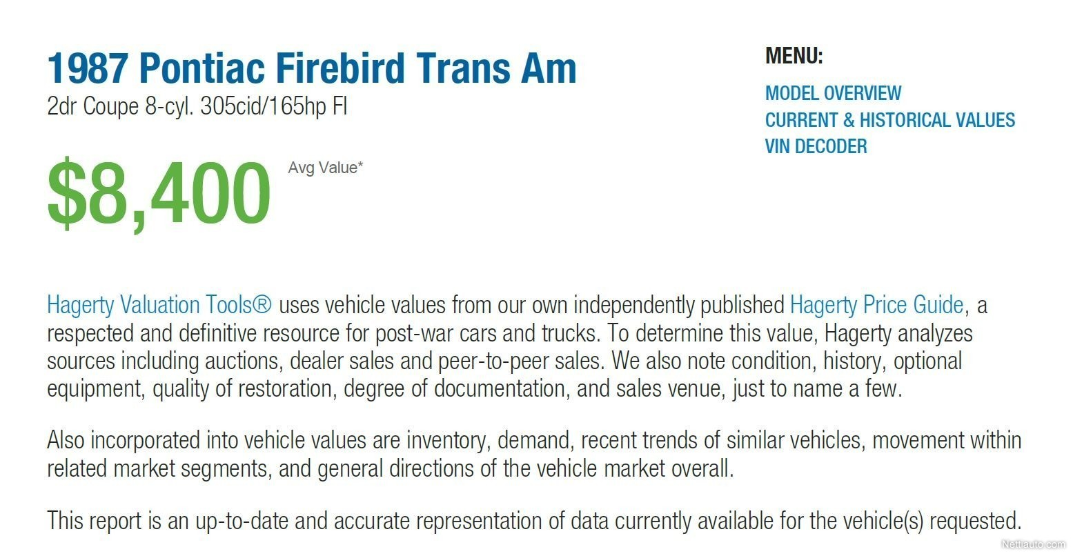 Hagerty Valuation Tool >> Pontiac Firebird Trans Am