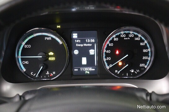 Toyota Hybrid Kokemuksia