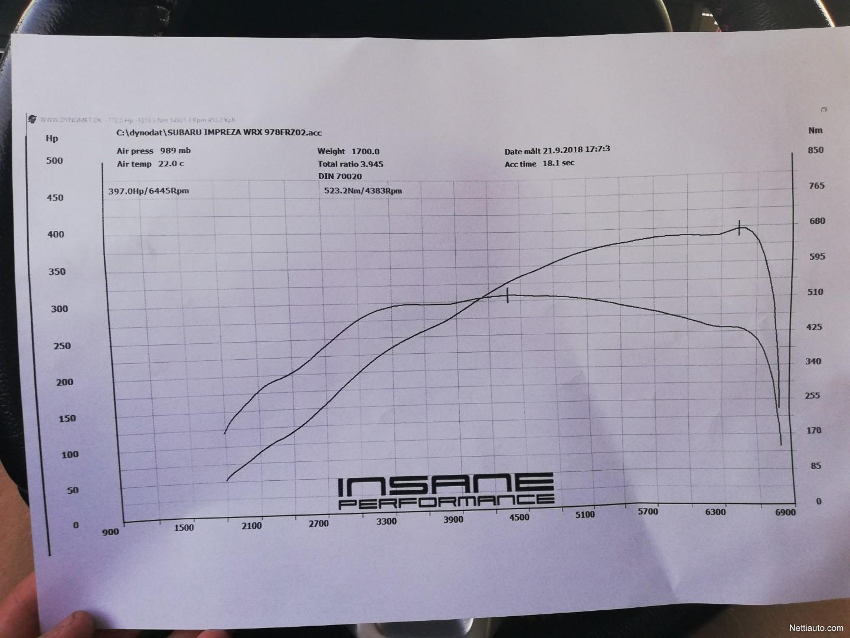 Subaru Wrx Sti 20 Dit Sedan 2015 Used Vehicle Nettiauto Charging Circuit Diagram For The 1949 52 Oldsmobile All Models